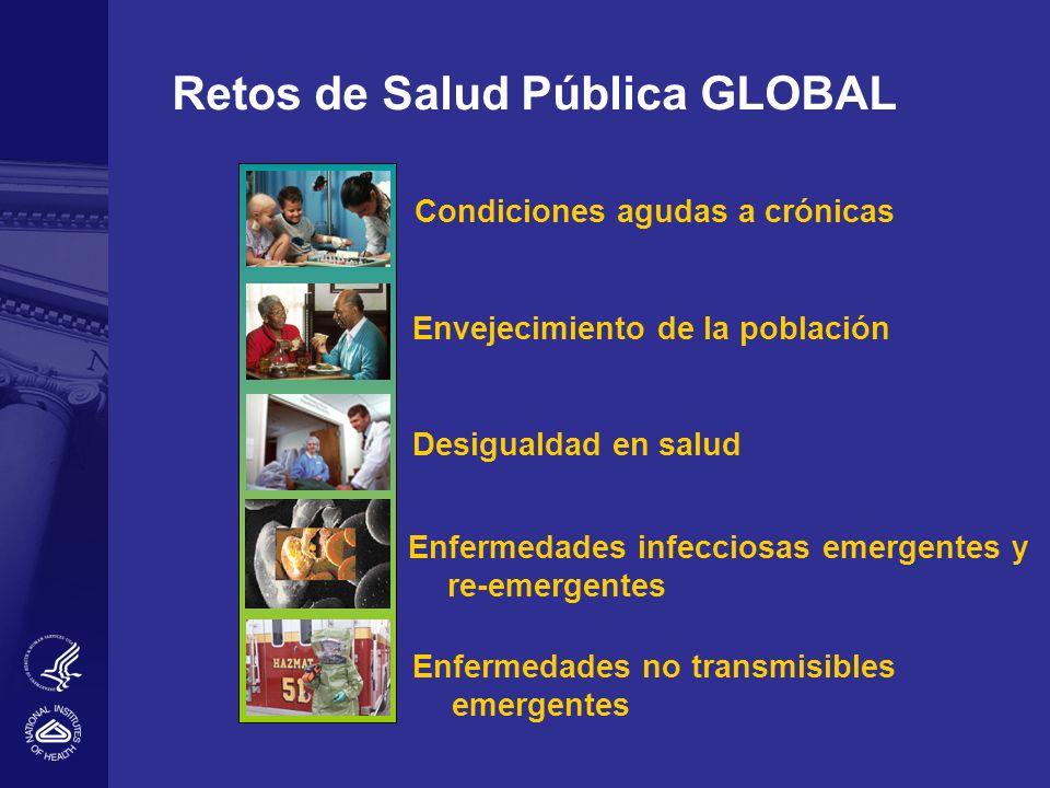 Retos de Salud Pública GLOBAL Condiciones agudas a crónicas Desigualdad en salud Enfermedades infecciosas emergentes y re-emergentes Envejecimiento de