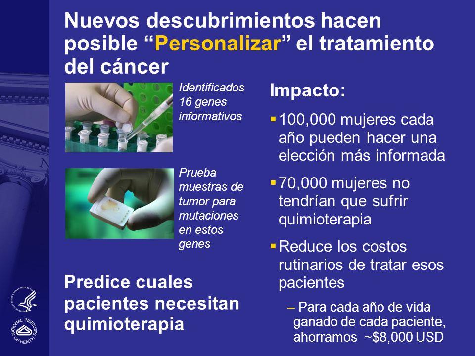 Predice cuales pacientes necesitan quimioterapia Impacto: 100,000 mujeres cada año pueden hacer una elección más informada 70,000 mujeres no tendrían