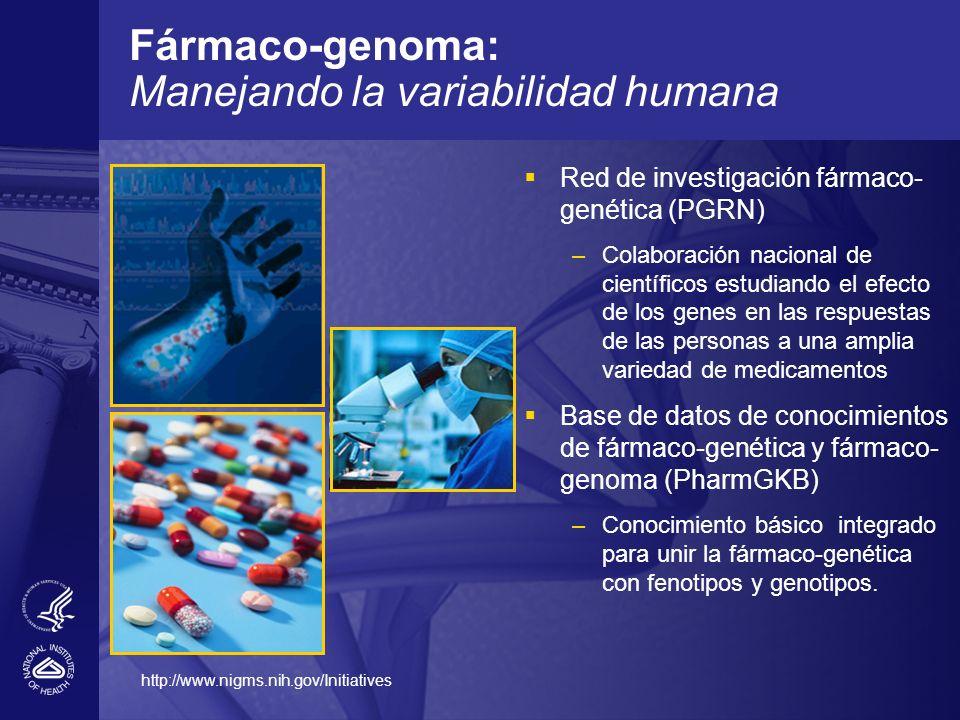 Fármaco-genoma: Manejando la variabilidad humana Red de investigación fármaco- genética (PGRN) –Colaboración nacional de científicos estudiando el efe