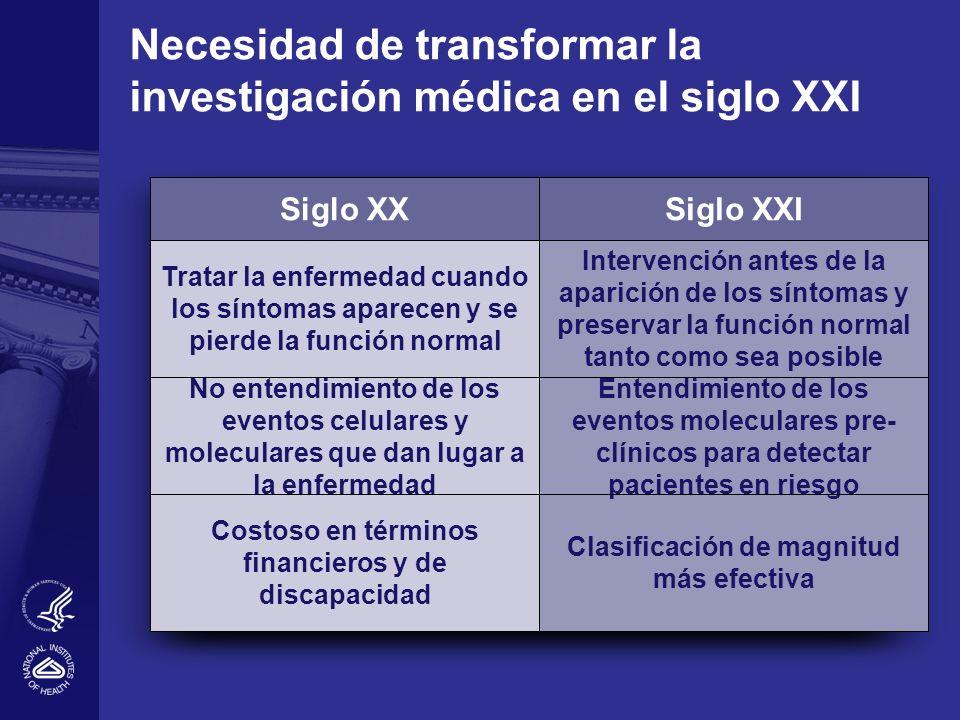 Clasificación de magnitud más efectiva Costoso en términos financieros y de discapacidad Entendimiento de los eventos moleculares pre- clínicos para d