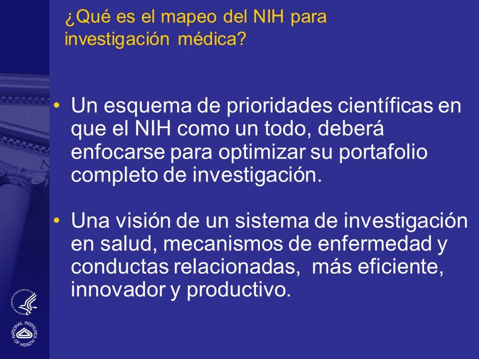 ¿Qué es el mapeo del NIH para investigación médica? Un esquema de prioridades científicas en que el NIH como un todo, deberá enfocarse para optimizar