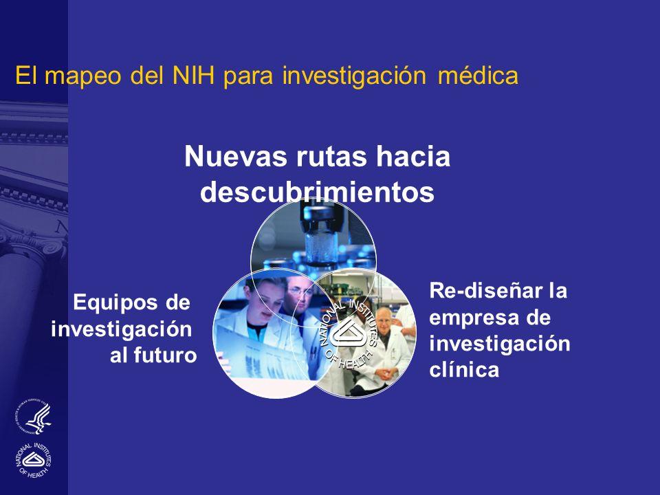 El mapeo del NIH para investigación médica Re-diseñar la empresa de investigación clínica Equipos de investigación al futuro Nuevas rutas hacia descub