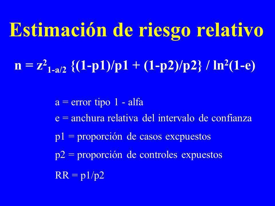 Estimación de riesgo relativo n = z 2 1-a/2 {(1-p1)/p1 + (1-p2)/p2} / ln 2 (1-e) a = error tipo 1 - alfa e = anchura relativa del intervalo de confian