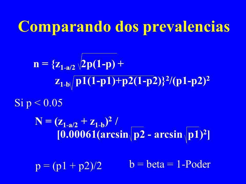 Comparando dos prevalencias n = {z 1-a/2 2p(1-p) + z 1-b p1(1-p1)+p2(1-p2)} 2 /(p1-p2) 2 p = (p1 + p2)/2 Si p < 0.05 N = (z 1-a/2 + z 1-b ) 2 / [0.000