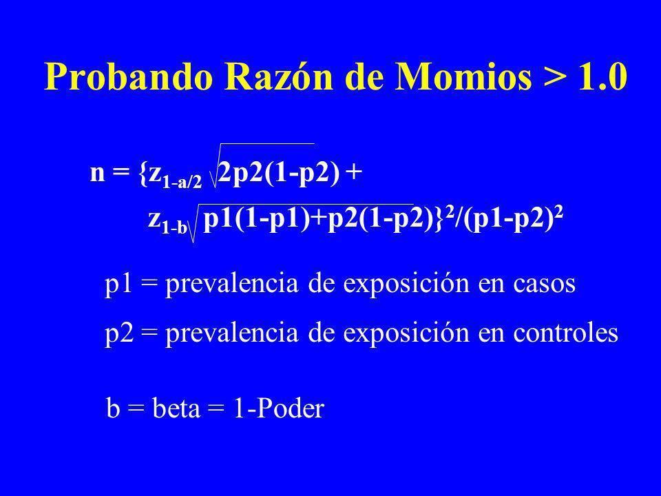 Probando Razón de Momios > 1.0 n = {z 1-a/2 2p2(1-p2) + z 1-b p1(1-p1)+p2(1-p2)} 2 /(p1-p2) 2 b = beta = 1-Poder p1 = prevalencia de exposición en cas