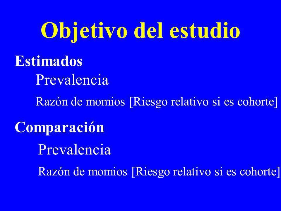 Objetivo del estudio Estimados Comparación Prevalencia Razón de momios [Riesgo relativo si es cohorte] Prevalencia Razón de momios [Riesgo relativo si