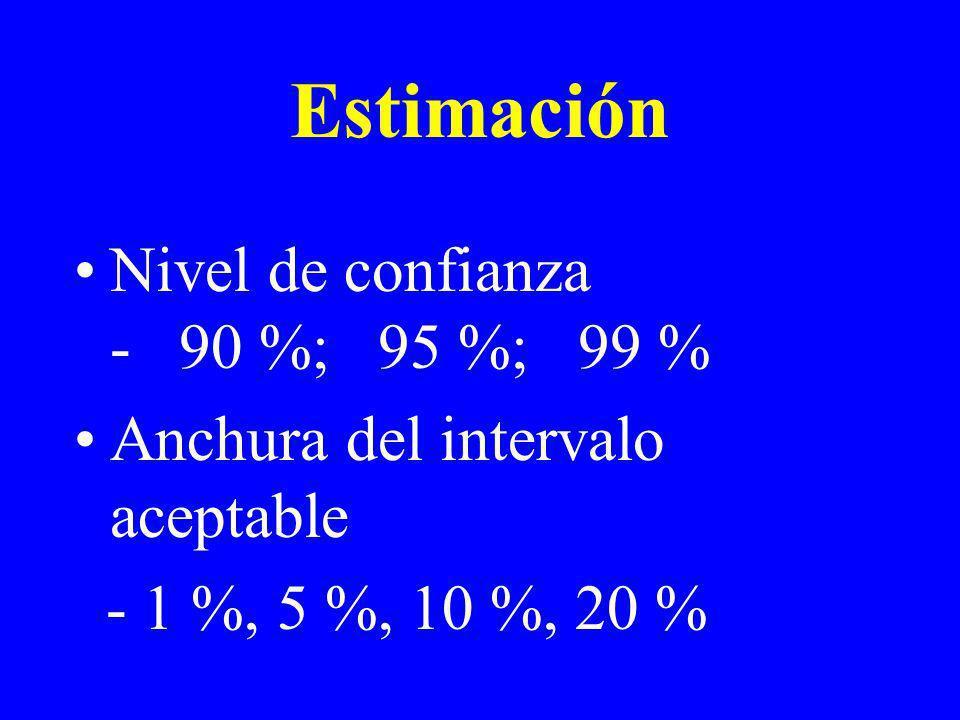 Estimación Nivel de confianza - 90 %; 95 %; 99 % Anchura del intervalo aceptable - 1 %, 5 %, 10 %, 20 %