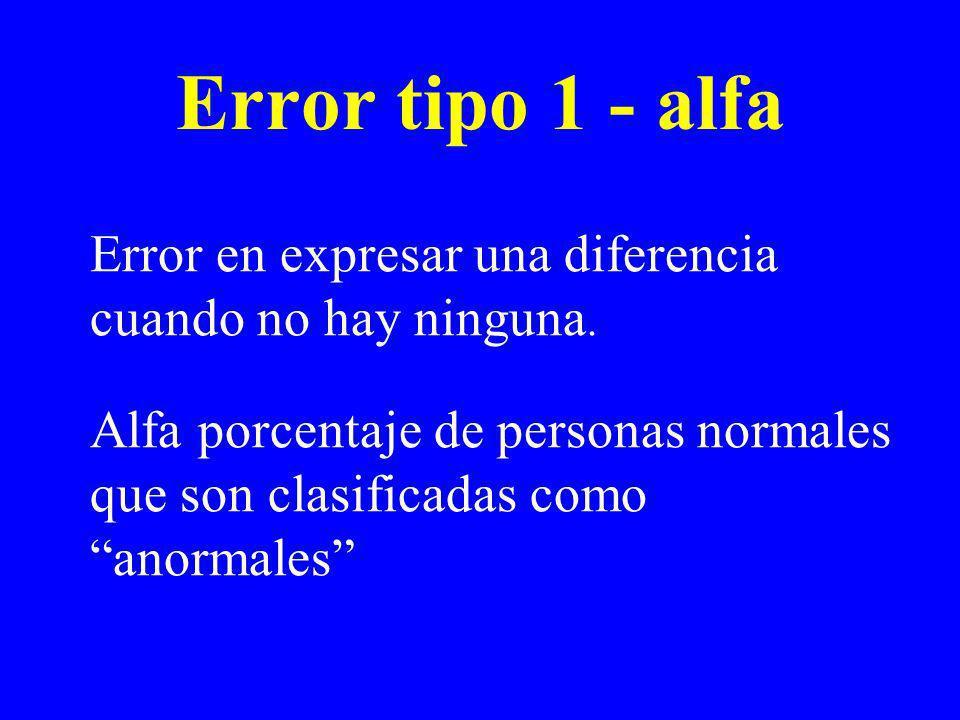 Error tipo 1 - alfa Error en expresar una diferencia cuando no hay ninguna. Alfa porcentaje de personas normales que son clasificadas como anormales