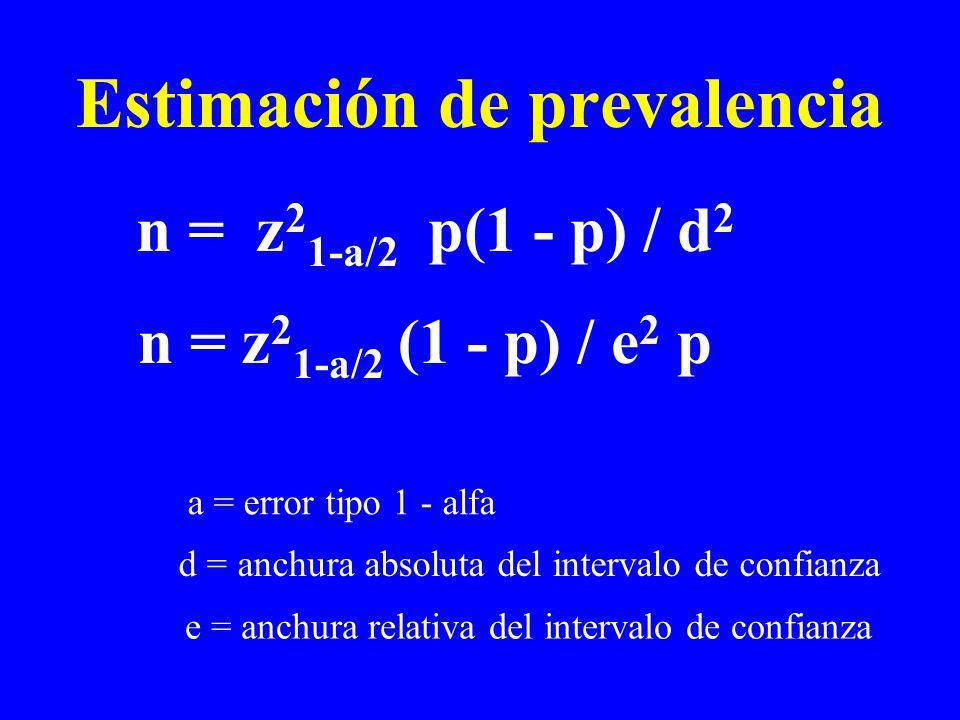 Estimación de razón de momios n = z 2 1-a/2 {1/p1(1-p1) + 1/p2(1-p2)} / ln 2 (1-e) a = error tipo 1 - alfa e = anchura relativa del intervalo de confianza p1 = proporción de casos expuestos p2 = proporción de controles expuestos RM = p1(1-p2)/(1-p1)p2