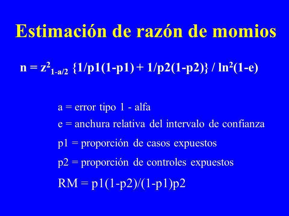 Estimación de razón de momios n = z 2 1-a/2 {1/p1(1-p1) + 1/p2(1-p2)} / ln 2 (1-e) a = error tipo 1 - alfa e = anchura relativa del intervalo de confi