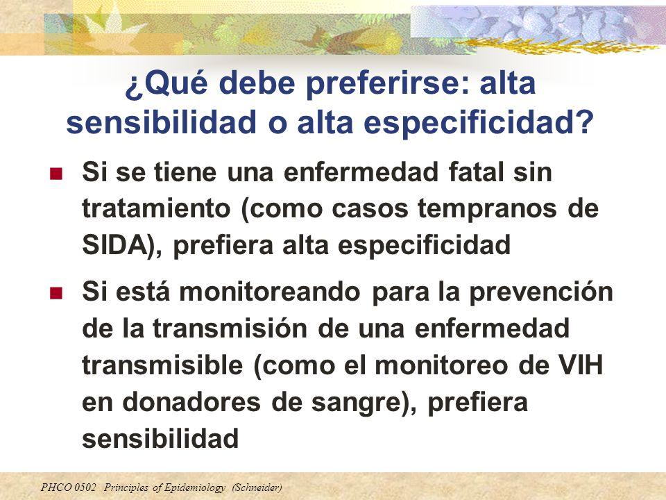 PHCO 0502 Principles of Epidemiology (Schneider) ¿Qué debe preferirse: alta sensibilidad o alta especificidad? Si se tiene una enfermedad fatal sin tr