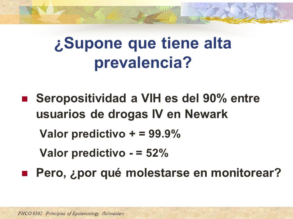 PHCO 0502 Principles of Epidemiology (Schneider) ¿Supone que tiene alta prevalencia? Seropositividad a VIH es del 90% entre usuarios de drogas IV en N
