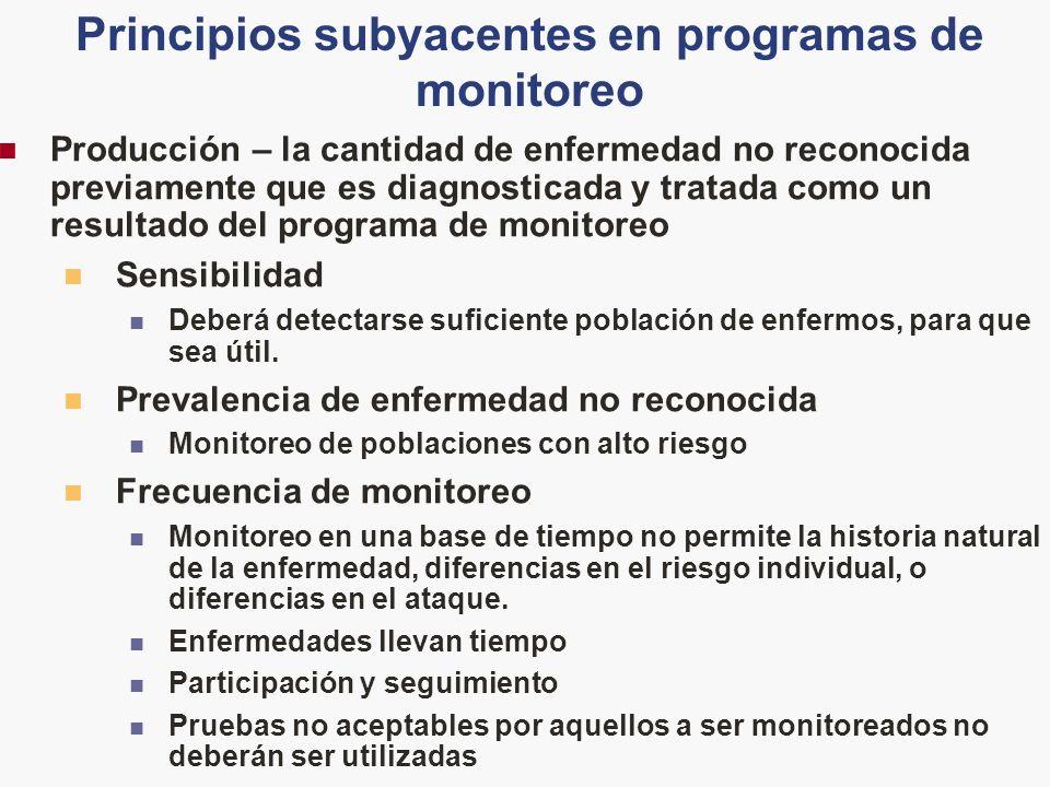 Principios subyacentes en programas de monitoreo Producción – la cantidad de enfermedad no reconocida previamente que es diagnosticada y tratada como