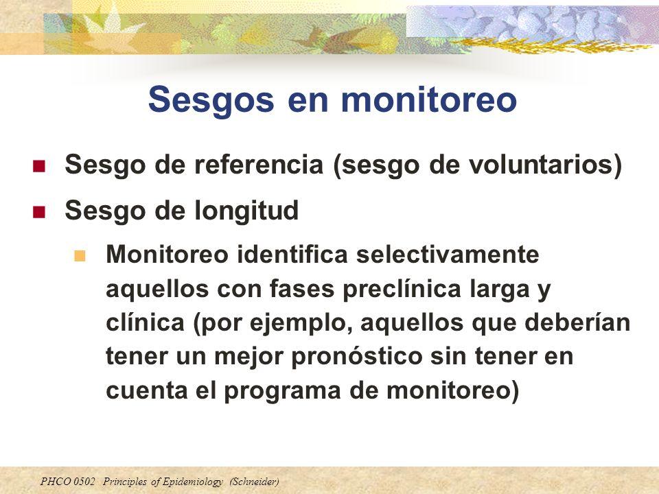 PHCO 0502 Principles of Epidemiology (Schneider) Sesgos en monitoreo Sesgo de referencia (sesgo de voluntarios) Sesgo de longitud Monitoreo identifica
