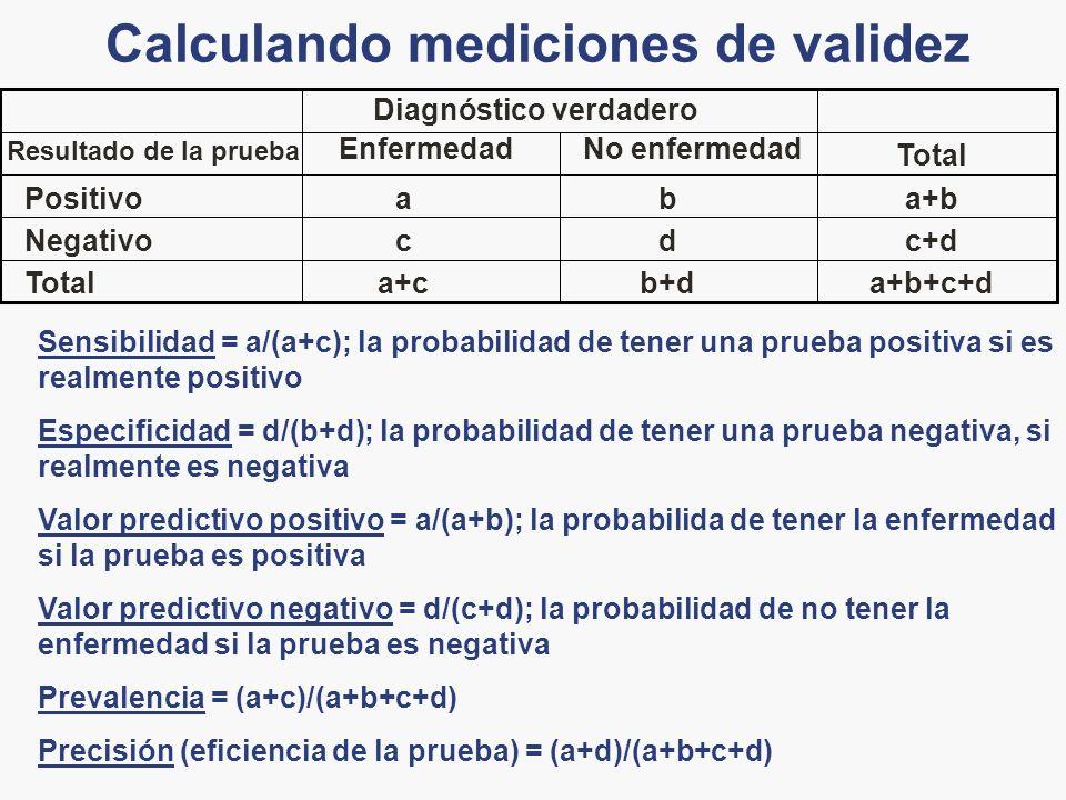 Ejemplo: Monitoreo de Cáncer de mama 64,810 64,633 177 Total 63,69563,650 45 Negative 1,115983 132 Positivo TotalNo EnfermedadEnfermedad Resultados de la mamografía Cáncer de mama Sensibilidad = 132/177 = 74.6% Especificidad = 63,650/64,633 = 98.5% Valor predictivo positivo = 132/1,115 = 11.8% Valor predictivo negativo = 63,650/63,695 = 99.9% Se puede mejorar la sensibilidad y especificidad usando más de una prueba de monitoreo, usando monitoreo en múltiples pasos y dirigiéndonos a poblaciones de alto riesgo.