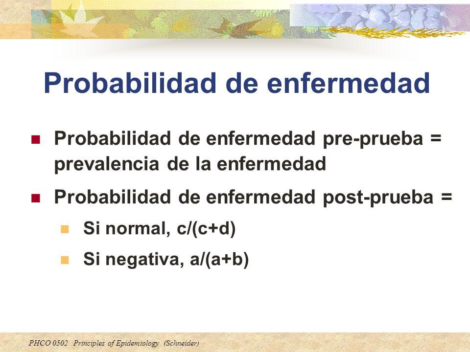 Ejemplo: Enfermedad X (prevalencia = 1%) 100098010Total 941.5940.51Negativo 58.549.59Positivo TotalNo EnfermedadEnfermedad Test Results Diagnóstico verdadero de Enfermedad X Prevalencia de la <enfermedad X es 1% (1,000 x 0.01 = 10) Sensibilidad = 9/10 = 90% Especificidad = 940.5/990 = 95% Valor predictivo + = 9/58.5 = 14.5% Valor predictivo - = 940.5/941.5 = 99.9% Al incrementar el valor predictive positivo se incrementa la prevalencia, por monitorear poblaciones de alto riesgo