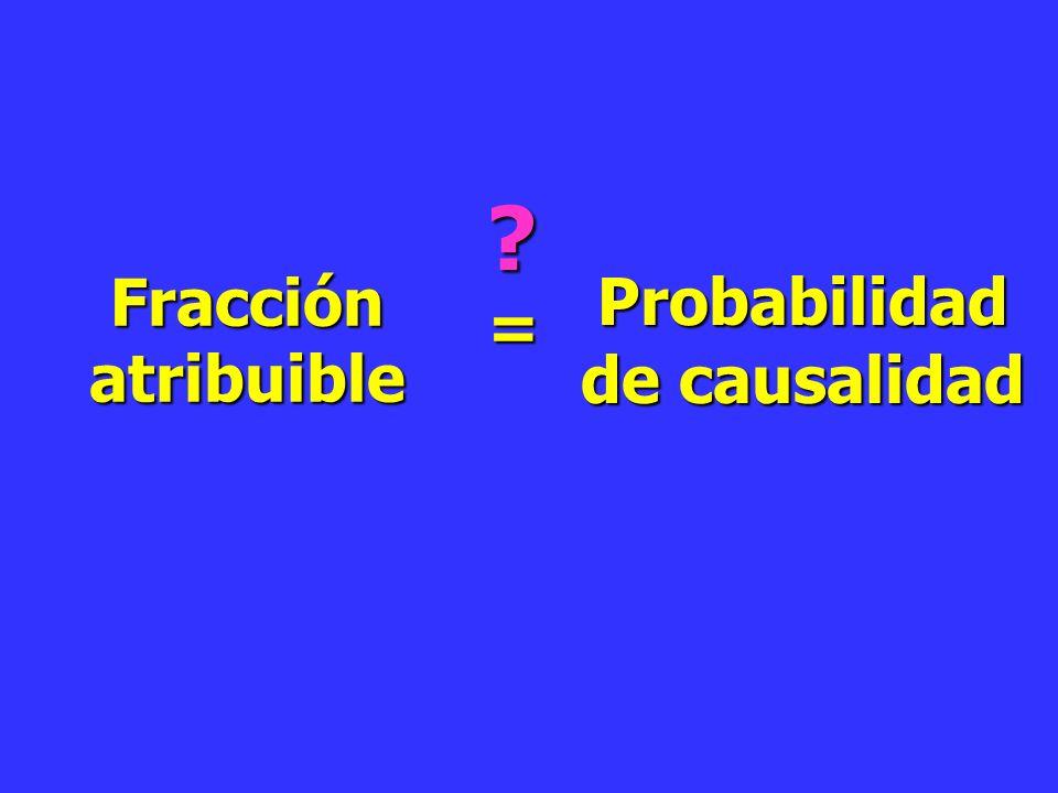 Fracción atribuible Probabilidad de causalidad = ?