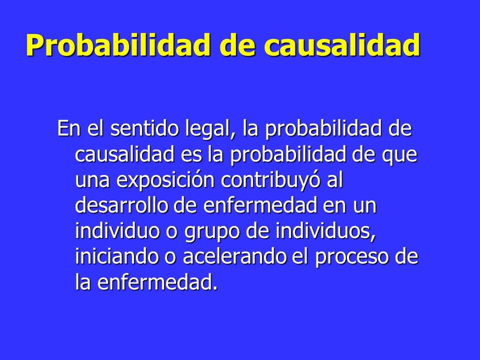 En el sentido legal, la probabilidad de causalidad es la probabilidad de que una exposición contribuyó al desarrollo de enfermedad en un individuo o grupo de individuos, iniciando o acelerando el proceso de la enfermedad.