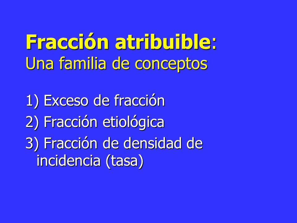 Fracción atribuible: Una familia de conceptos 1) Exceso de fracción 2) Fracción etiológica 3) Fracción de densidad de incidencia (tasa)