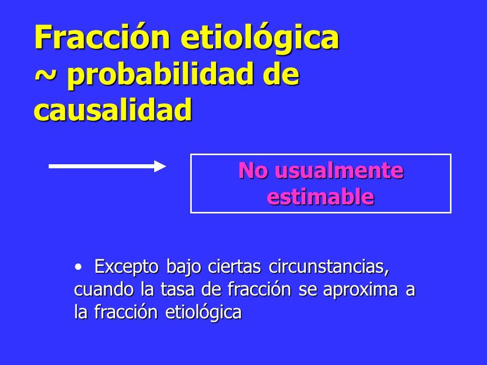 Fracción etiológica ~ probabilidad de causalidad No usualmente estimable Excepto bajo ciertas circunstancias, cuando la tasa de fracción se aproxima a la fracción etiológica