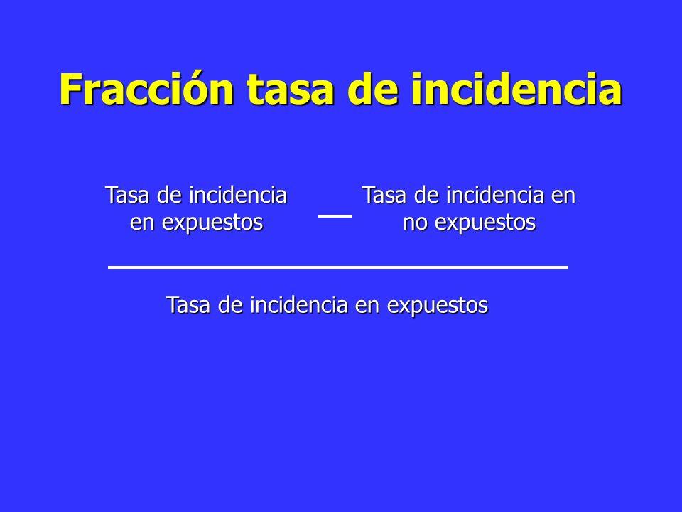 Fracción tasa de incidencia Tasa de incidencia en expuestos Tasa de incidencia en no expuestos Tasa de incidencia en expuestos