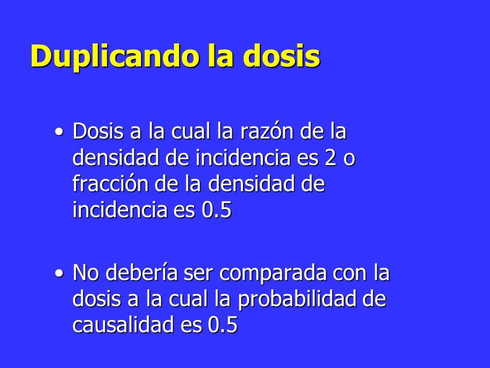 Duplicando la dosis Dosis a la cual la razón de la densidad de incidencia es 2 o fracción de la densidad de incidencia es 0.5Dosis a la cual la razón de la densidad de incidencia es 2 o fracción de la densidad de incidencia es 0.5 No debería ser comparada con la dosis a la cual la probabilidad de causalidad es 0.5No debería ser comparada con la dosis a la cual la probabilidad de causalidad es 0.5