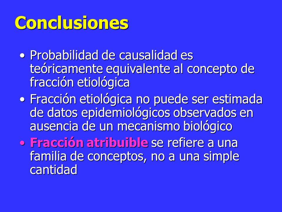 Conclusiones Probabilidad de causalidad es teóricamente equivalente al concepto de fracción etiológicaProbabilidad de causalidad es teóricamente equivalente al concepto de fracción etiológica Fracción etiológica no puede ser estimada de datos epidemiológicos observados en ausencia de un mecanismo biológicoFracción etiológica no puede ser estimada de datos epidemiológicos observados en ausencia de un mecanismo biológico Fracción atribuible se refiere a una familia de conceptos, no a una simple cantidadFracción atribuible se refiere a una familia de conceptos, no a una simple cantidad