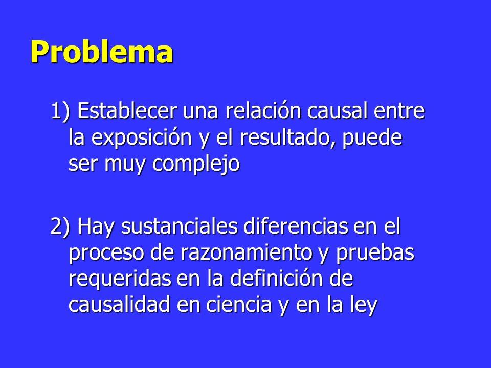 Problema 1) Establecer una relación causal entre la exposición y el resultado, puede ser muy complejo 2) Hay sustanciales diferencias en el proceso de razonamiento y pruebas requeridas en la definición de causalidad en ciencia y en la ley