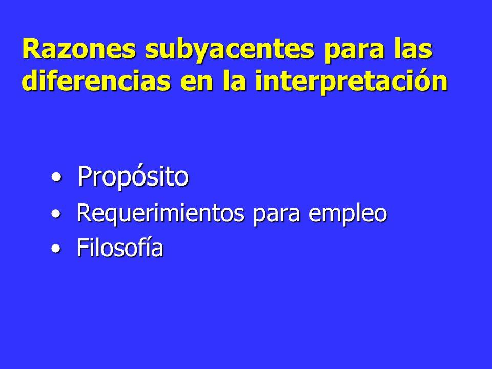 Razones subyacentes para las diferencias en la interpretación Propósito Propósito Requerimientos para empleo Requerimientos para empleo Filosofía Filosofía