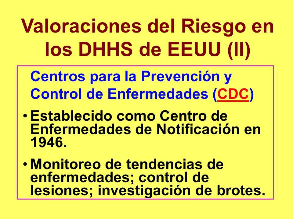 Centros para la Prevención y Control de Enfermedades (CDC)CDC Establecido como Centro de Enfermedades de Notificación en 1946. Monitoreo de tendencias