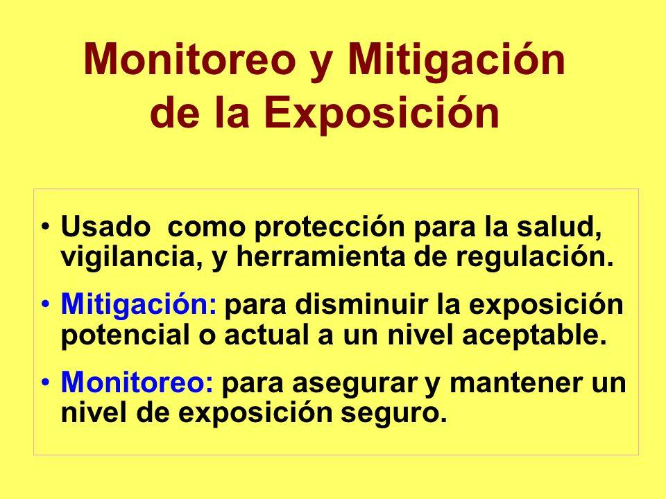 Monitoreo y Mitigación de la Exposición Usado como protección para la salud, vigilancia, y herramienta de regulación. Mitigación: para disminuir la ex