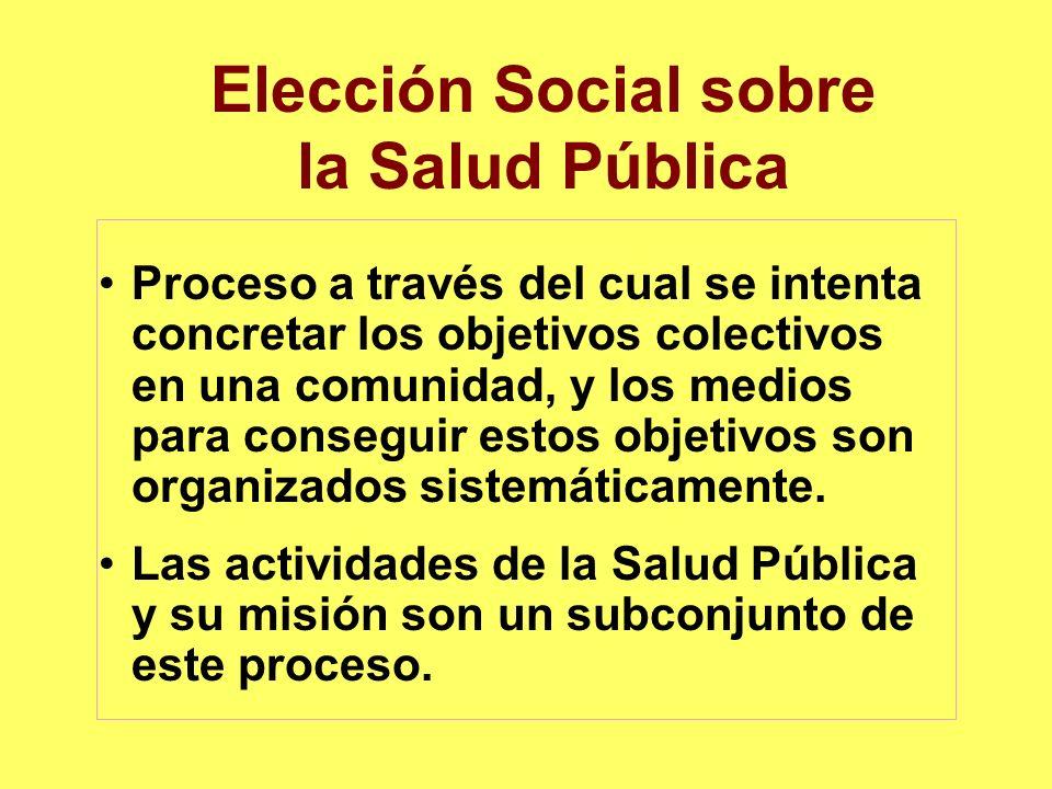 Elección Social sobre la Salud Pública Proceso a través del cual se intenta concretar los objetivos colectivos en una comunidad, y los medios para con