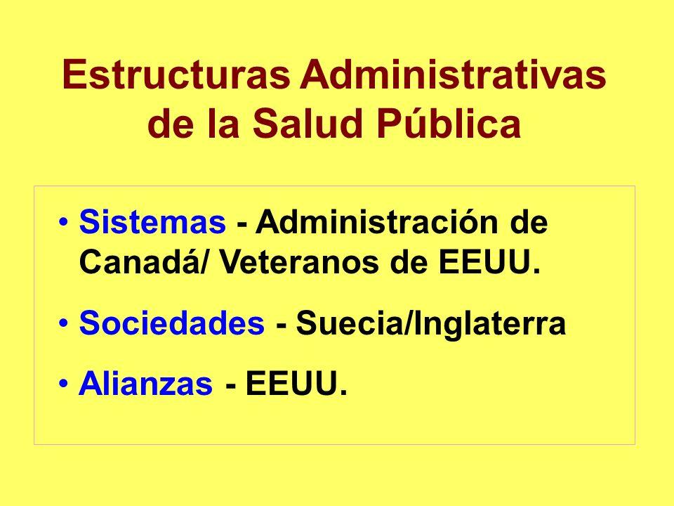 Estructuras Administrativas de la Salud Pública Sistemas - Administración de Canadá/ Veteranos de EEUU. Sociedades - Suecia/Inglaterra Alianzas - EEUU