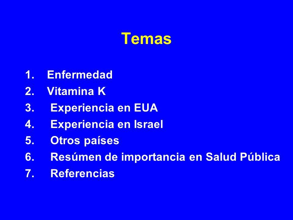 Temas 1. Enfermedad 2. Vitamina K 3. Experiencia en EUA 4. Experiencia en Israel 5. Otros países 6. Resúmen de importancia en Salud Pública 7. Referen