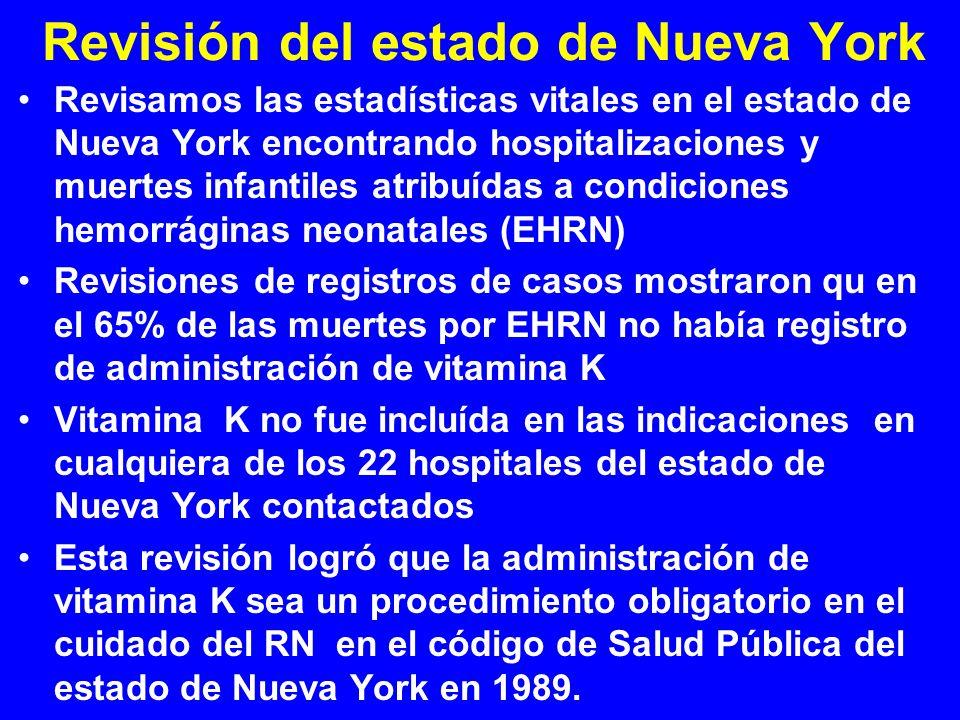 Revisión del estado de Nueva York Revisamos las estadísticas vitales en el estado de Nueva York encontrando hospitalizaciones y muertes infantiles atr