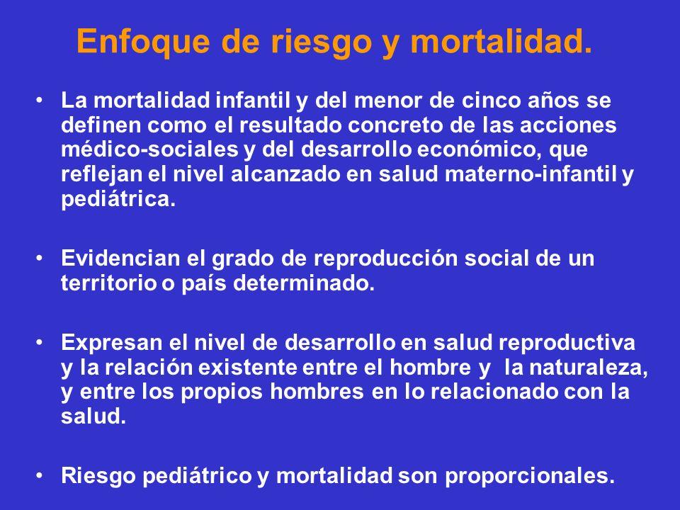 Enfoque de riesgo y mortalidad. La mortalidad infantil y del menor de cinco años se definen como el resultado concreto de las acciones médico-sociales