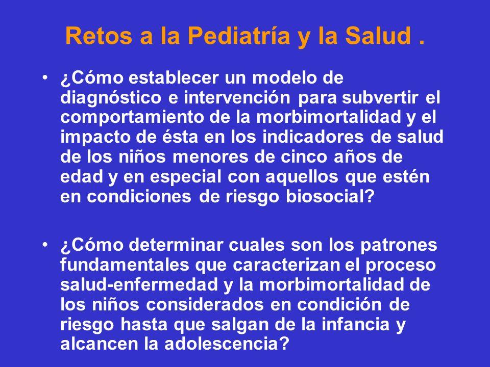Retos a la Pediatría y la Salud. ¿Cómo establecer un modelo de diagnóstico e intervención para subvertir el comportamiento de la morbimortalidad y el