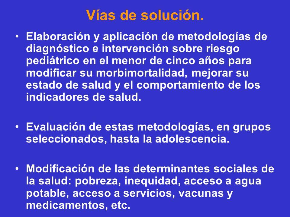 Vías de solución. Elaboración y aplicación de metodologías de diagnóstico e intervención sobre riesgo pediátrico en el menor de cinco años para modifi