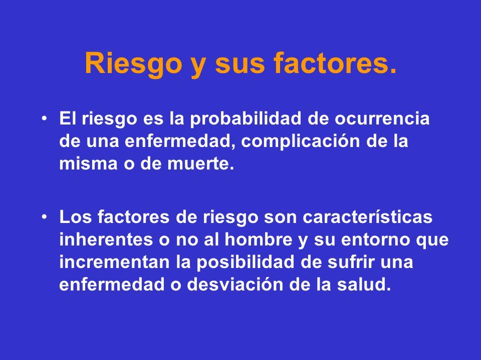 Riesgo y sus factores. El riesgo es la probabilidad de ocurrencia de una enfermedad, complicación de la misma o de muerte. Los factores de riesgo son