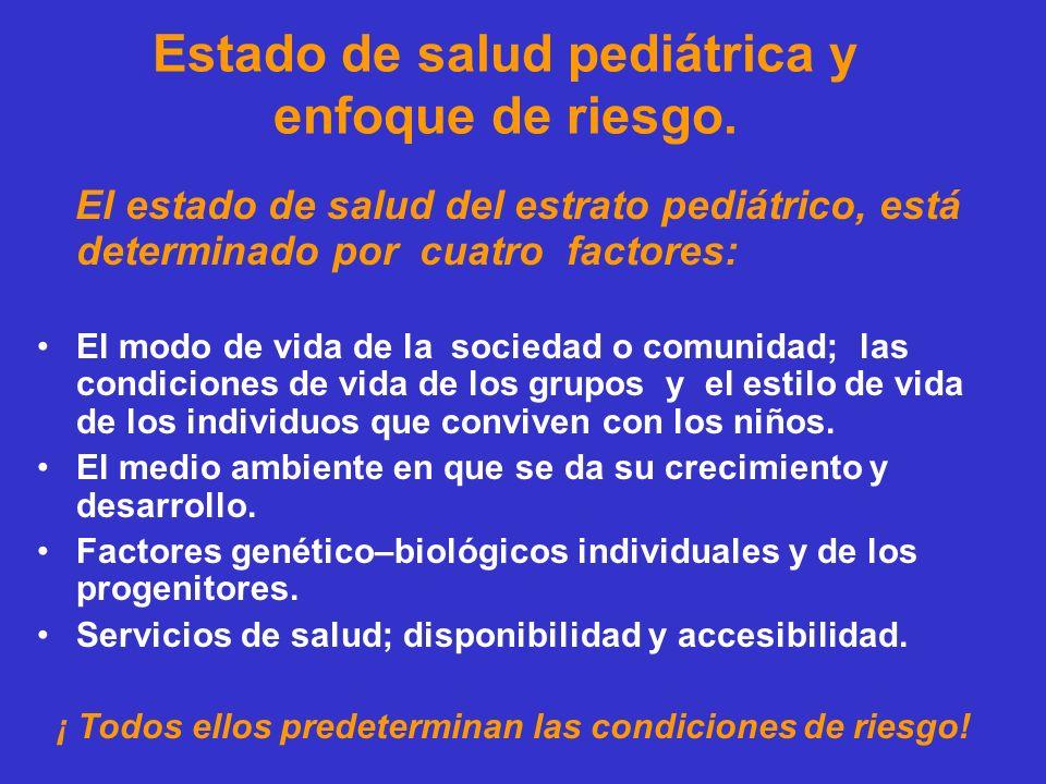 Estado de salud pediátrica y enfoque de riesgo. El estado de salud del estrato pediátrico, está determinado por cuatro factores: El modo de vida de la
