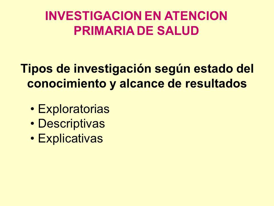 INVESTIGACION EN ATENCION PRIMARIA DE SALUD Tipos de investigación según estado del conocimiento y alcance de resultados Exploratorias Descriptivas Ex