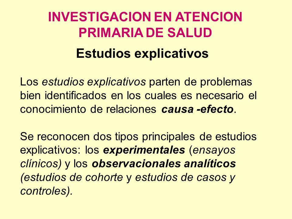 INVESTIGACION EN ATENCION PRIMARIA DE SALUD Estudios explicativos Los estudios explicativos parten de problemas bien identificados en los cuales es ne
