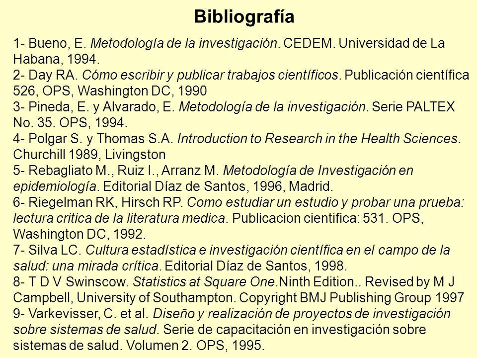INVESTIGACION EN ATENCION PRIMARIA DE SALUD Bibliografía 1- Bueno, E. Metodología de la investigación. CEDEM. Universidad de La Habana, 1994. 2- Day R
