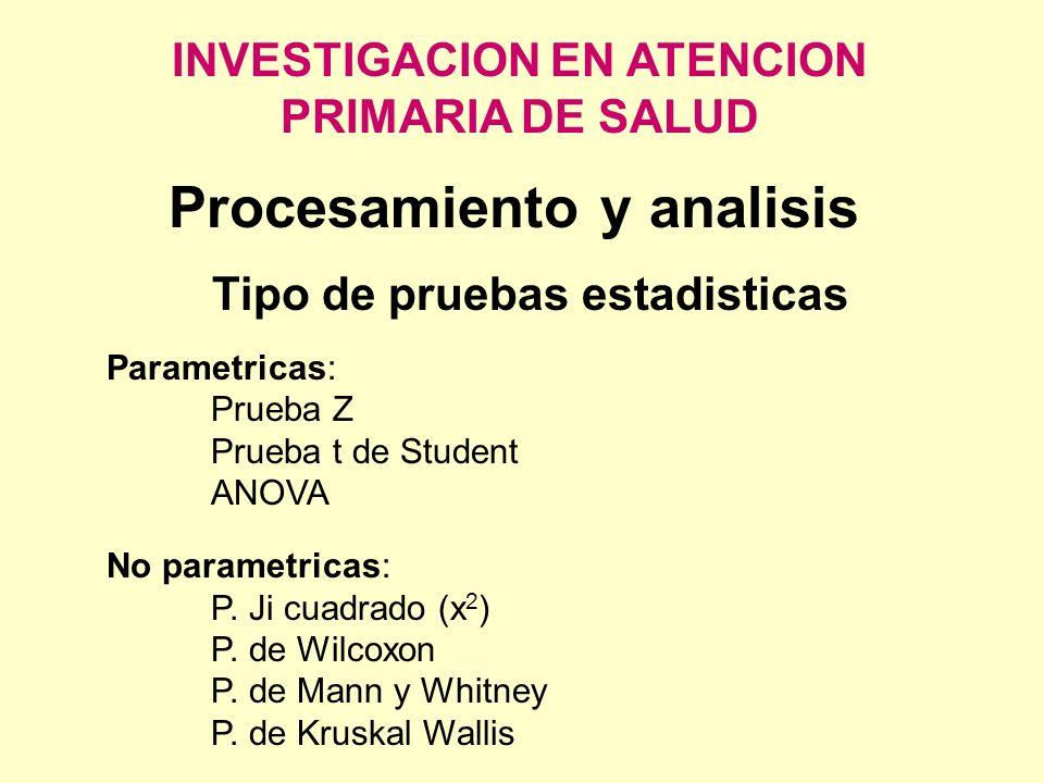 INVESTIGACION EN APS Procesamiento y análisis Selección de la prueba estadística para observaciones independientes Variable de resultado Nominal Categórica (>2 categorías) Ordinal Cuantitativa discreta Cuantitativa No-normal Cuantitativa normal Variable de entrada Nominal X 2 o de Fisher X 2 tendencia o Mann- Whitney Mann- Whitney Mann-Whitney o log-rank (a) Prueba t de student Categórica (>2 categorías) Kruskal- Wallis (b) Análisis de la varianza (ANOVA) (c) Ordinal (categorías ordenadas ) X 2 de tendencia o Mann – Whitney (e) Rangos de Spearman Rangos de Spearman o regresión lineal (d) Cuantitativa Discreto Regresión Logística (e) Rangos de Spearman Rangos de Spearman o regresión lineal (d) Cuantitativa no-normal Regresión Logística (e) (e) (e) Ploteo de datos, Pearson o rangos de Spearman Ploteo de datos, Pearson o Rangos de Spearman y regresión lineal Cuantitativa normal Regresión Logística (e) (e) (e) Regresión lineal (d) Pearson y regresión lineal X2X2 X2X2 X2X2