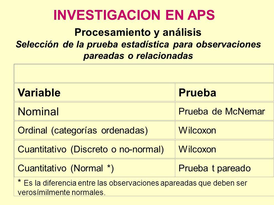 INVESTIGACION EN APS Procesamiento y análisis Selección de la prueba estadística para observaciones pareadas o relacionadas VariablePruebaNominal Prue