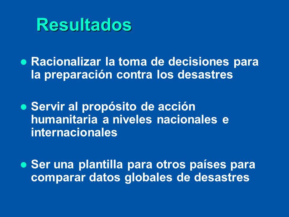 Resultados Racionalizar la toma de decisiones para la preparación contra los desastres Servir al propósito de acción humanitaria a niveles nacionales