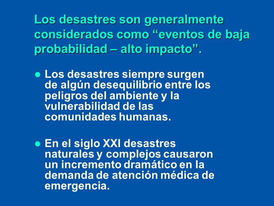 Los desastres son generalmente considerados como eventos de baja probabilidad – alto impacto. Los desastres siempre surgen de algún desequilibrio entr