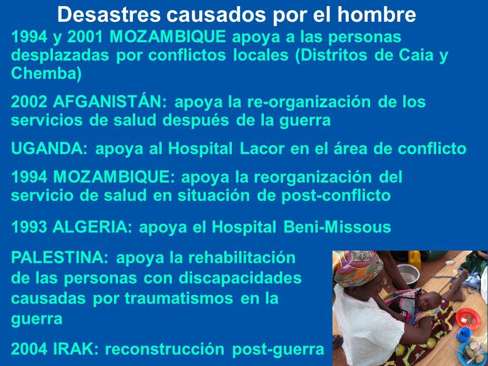 1994 y 2001 MOZAMBIQUE apoya a las personas desplazadas por conflictos locales (Distritos de Caia y Chemba) 2002 AFGANISTÁN: apoya la re-organización