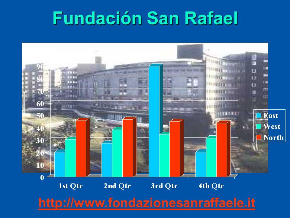 Fundación San Rafael http://www.fondazionesanraffaele.it