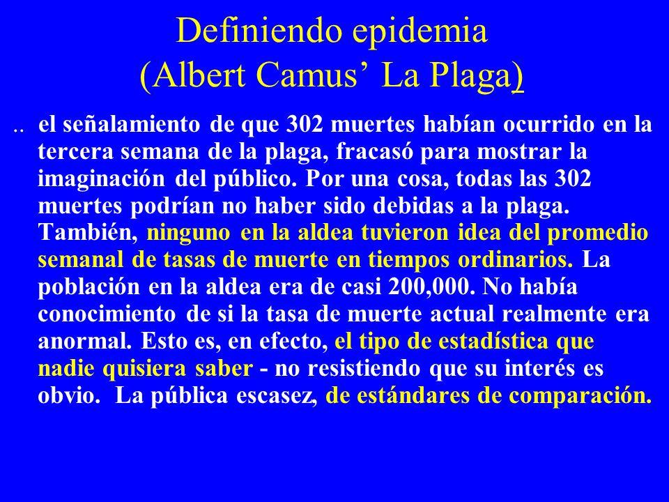 Definiendo epidemia (Albert Camus La Plaga)..
